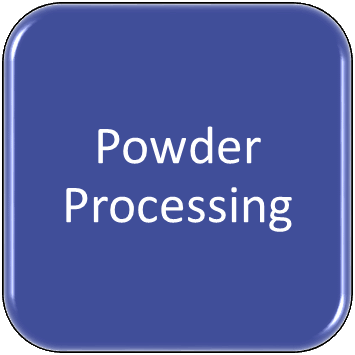 Button Powder Processing