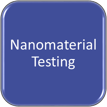 Nanoparticle and nanomaterial testing